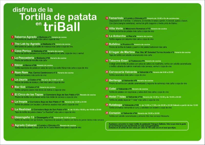 Ruta de la Tortilla Madrid
